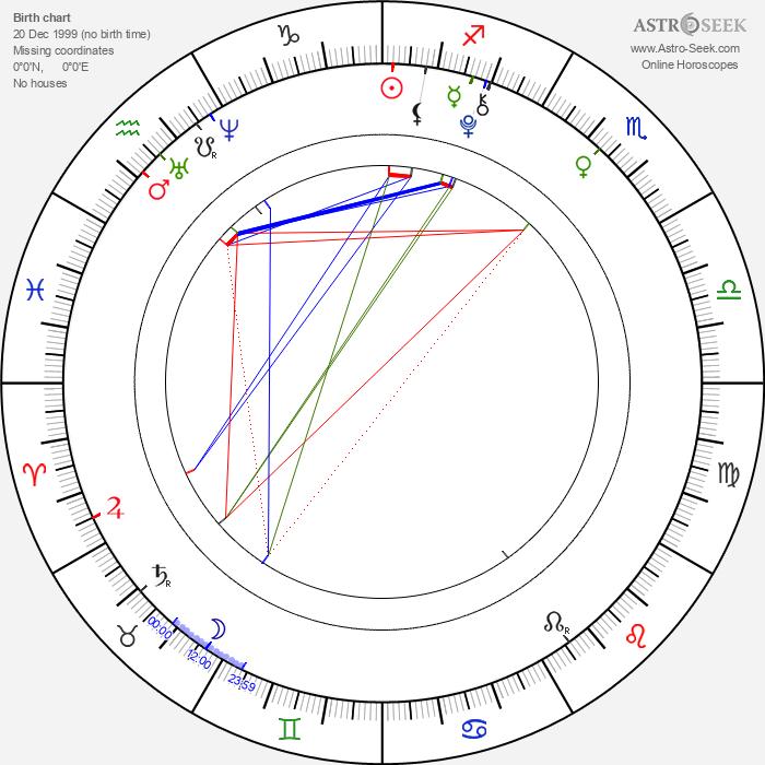 Hunter Wilichoski - Astrology Natal Birth Chart