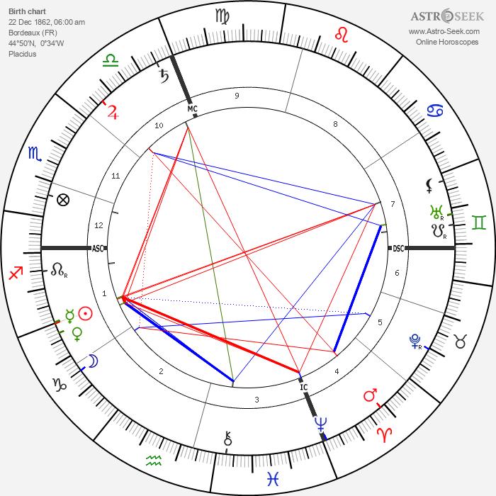 Hyacinthe Jean Vincent - Astrology Natal Birth Chart