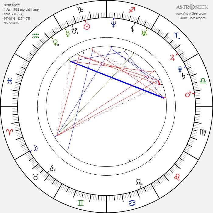 Hye-jeong Kang - Astrology Natal Birth Chart