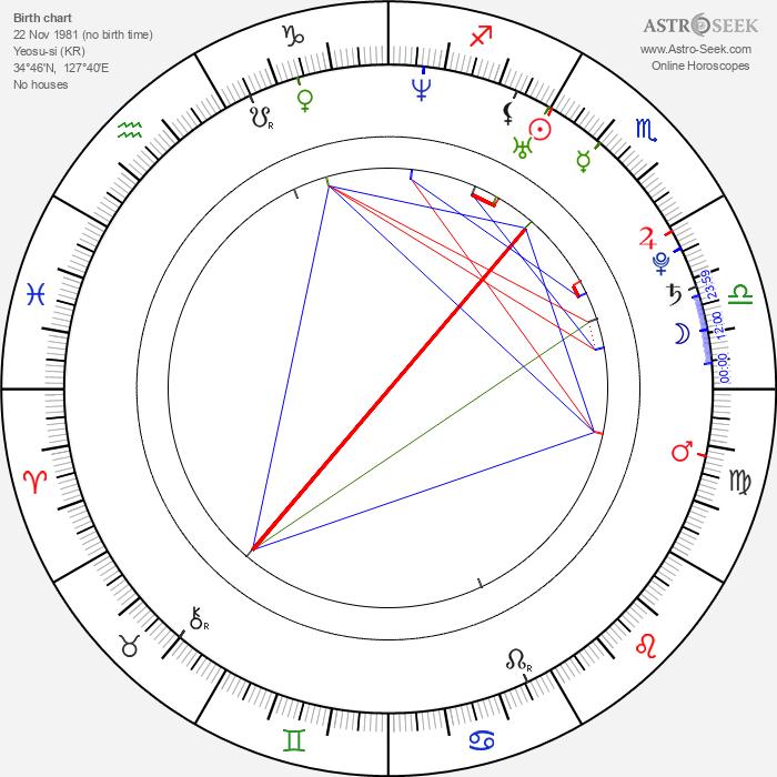 Hye-kyo Song - Astrology Natal Birth Chart