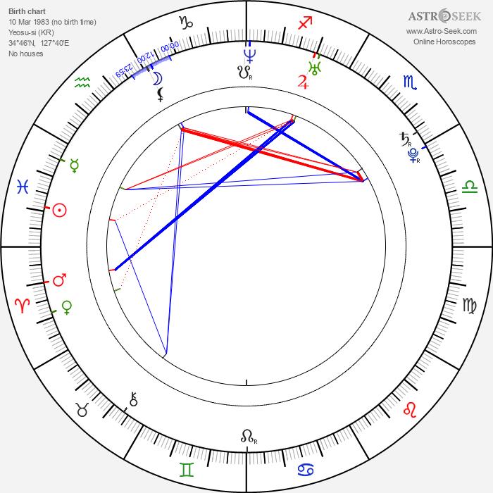 Hyeon-kyeong Ryu - Astrology Natal Birth Chart