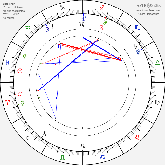 Hyeon-kyeong Ryu - Astrology Natal Birth Chart