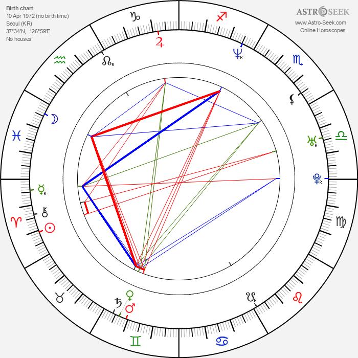 Hyeong-jin Kong - Astrology Natal Birth Chart