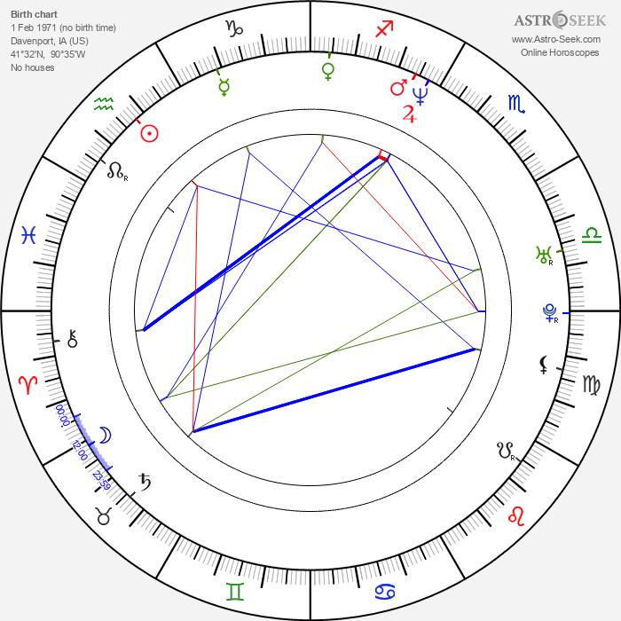 Hynden Walch - Astrology Natal Birth Chart