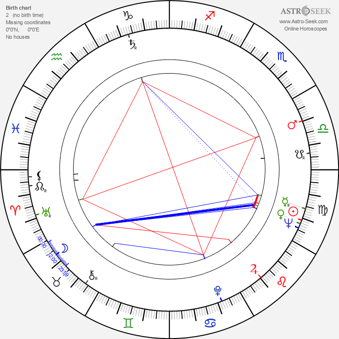Hynek Kubasta - Astrology Natal Birth Chart