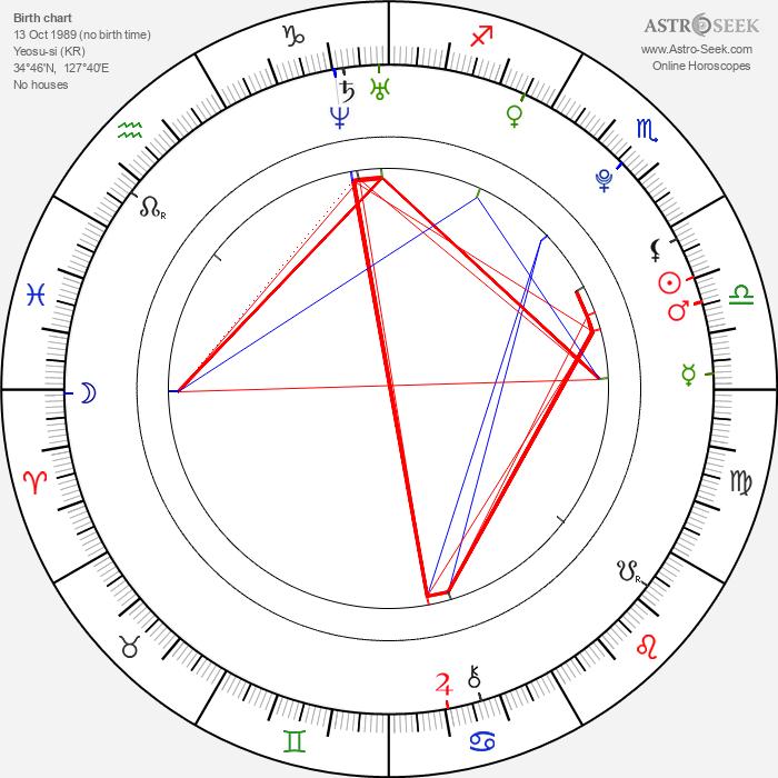 Hyosung - Astrology Natal Birth Chart