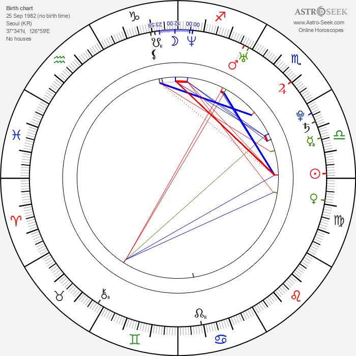 Hyun Bin - Astrology Natal Birth Chart