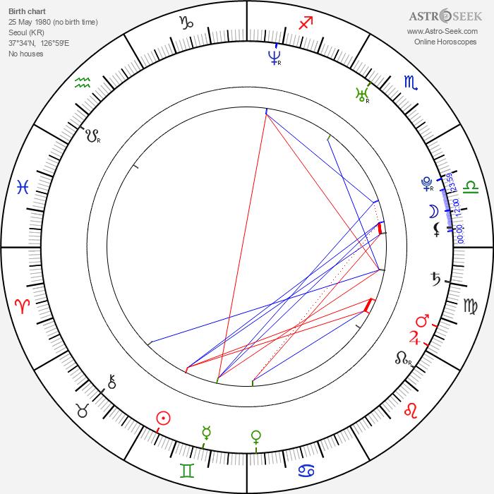 Hyun-kyoon Lee - Astrology Natal Birth Chart