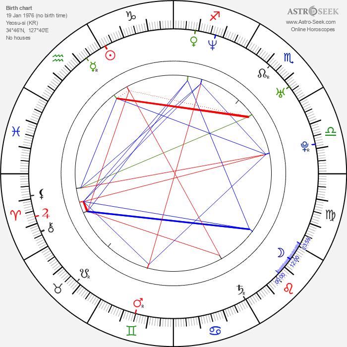 Hyun-sung Kim - Astrology Natal Birth Chart