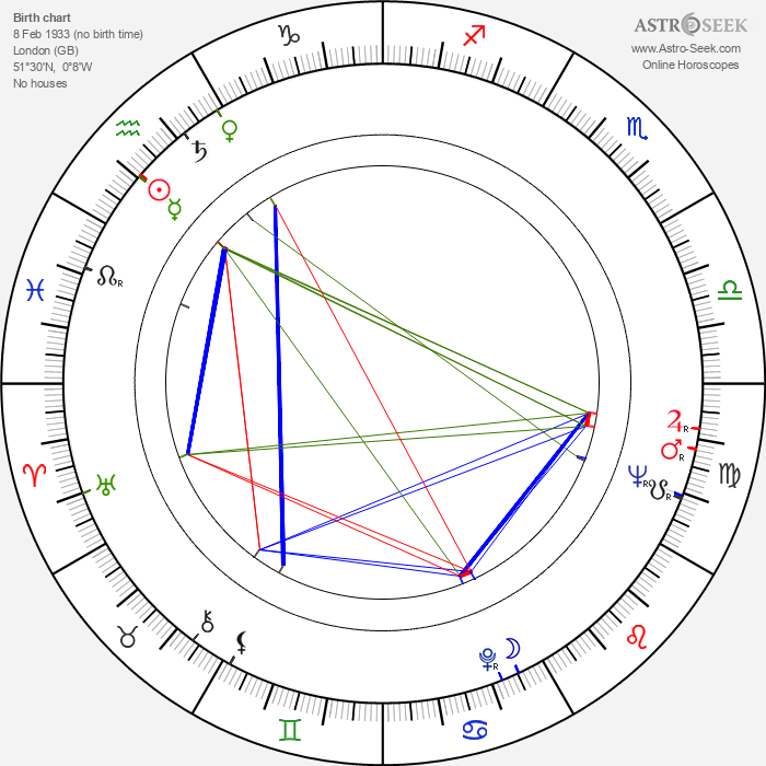 Iain Anders - Astrology Natal Birth Chart
