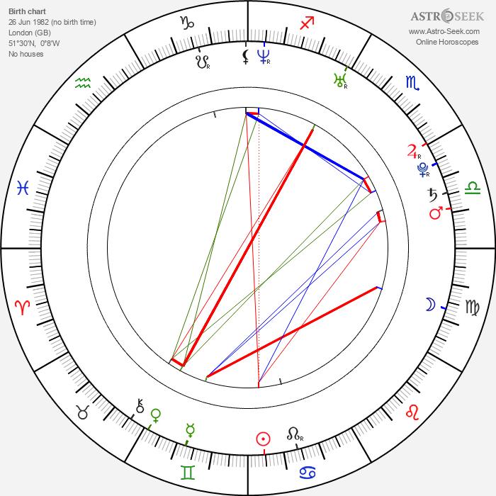 Ian Boo Khoo - Astrology Natal Birth Chart