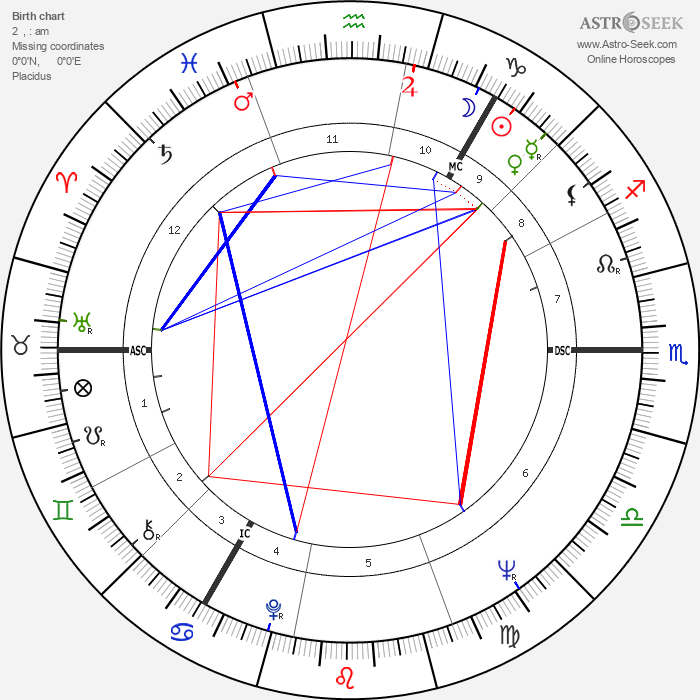 Ian Brady - Astrology Natal Birth Chart