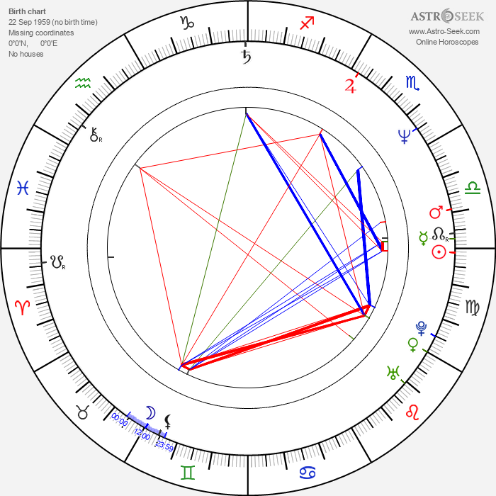 Ian Brooker - Astrology Natal Birth Chart