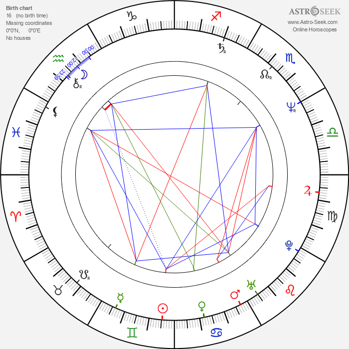 Ian Buchanan - Astrology Natal Birth Chart