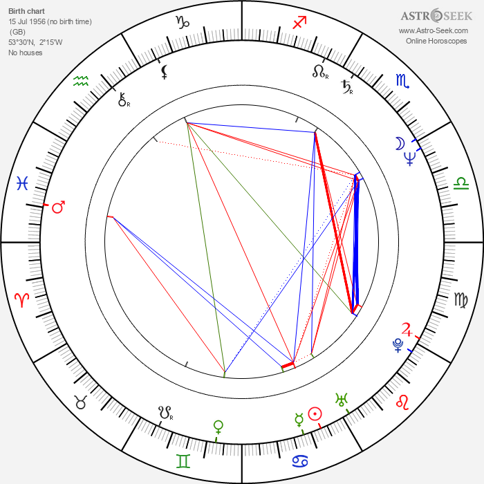 Ian Curtis - Astrology Natal Birth Chart
