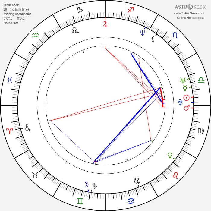 Ian Quick - Astrology Natal Birth Chart