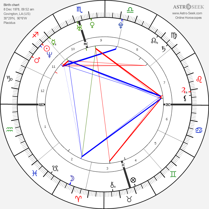 Ian Somerhalder - Astrology Natal Birth Chart