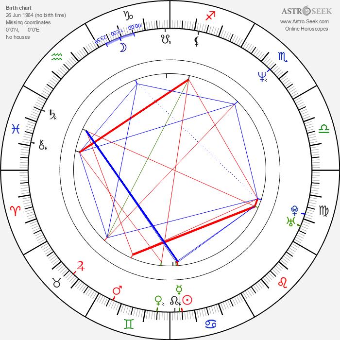 Ian Tracey - Astrology Natal Birth Chart