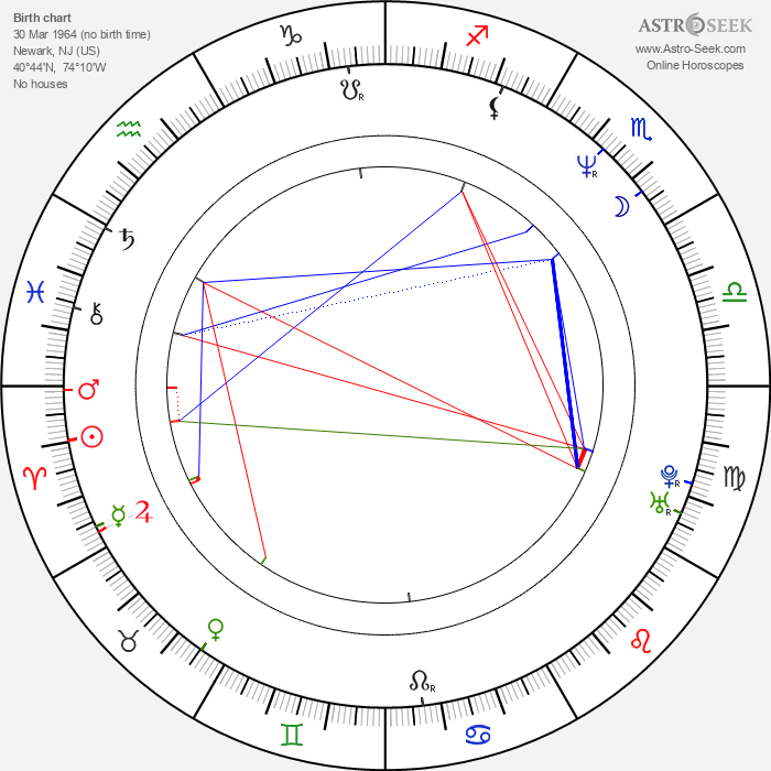 Ian Ziering - Astrology Natal Birth Chart