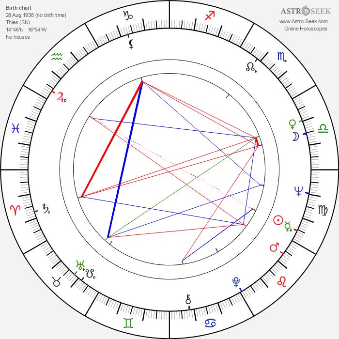 Ibrahim Seck - Astrology Natal Birth Chart