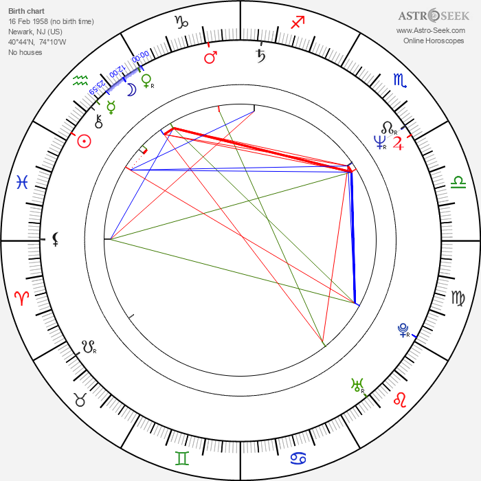 Ice-T - Astrology Natal Birth Chart