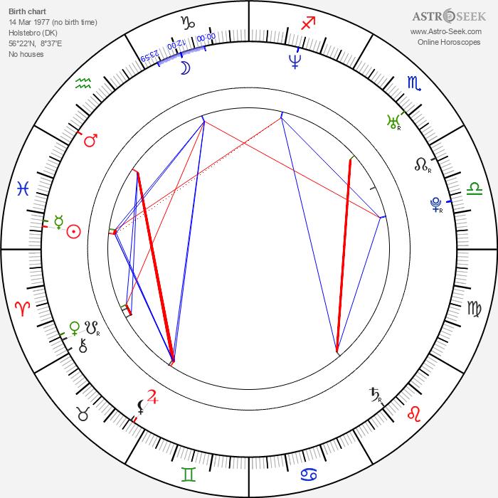 Ida Corr - Astrology Natal Birth Chart
