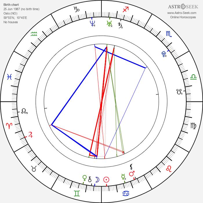 Ida Elise Broch - Astrology Natal Birth Chart