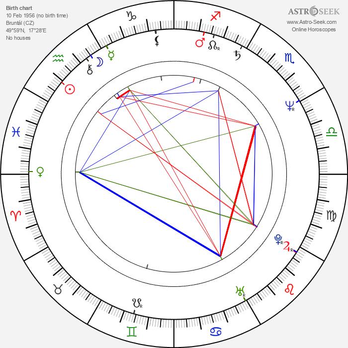 Ida Kelarová - Astrology Natal Birth Chart