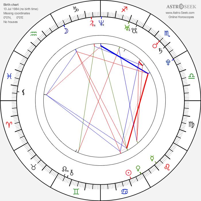 Ida Maria - Astrology Natal Birth Chart