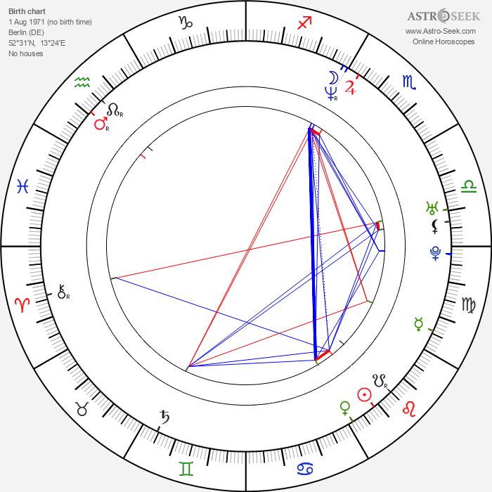 Idil Üner - Astrology Natal Birth Chart