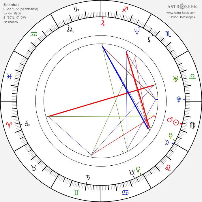 Idris Elba - Astrology Natal Birth Chart