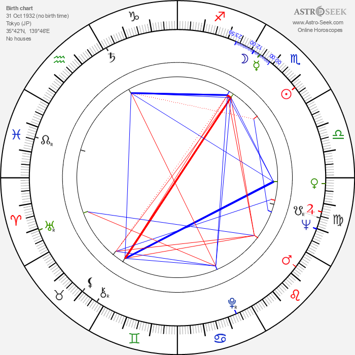 Iemasa Kayumi - Astrology Natal Birth Chart