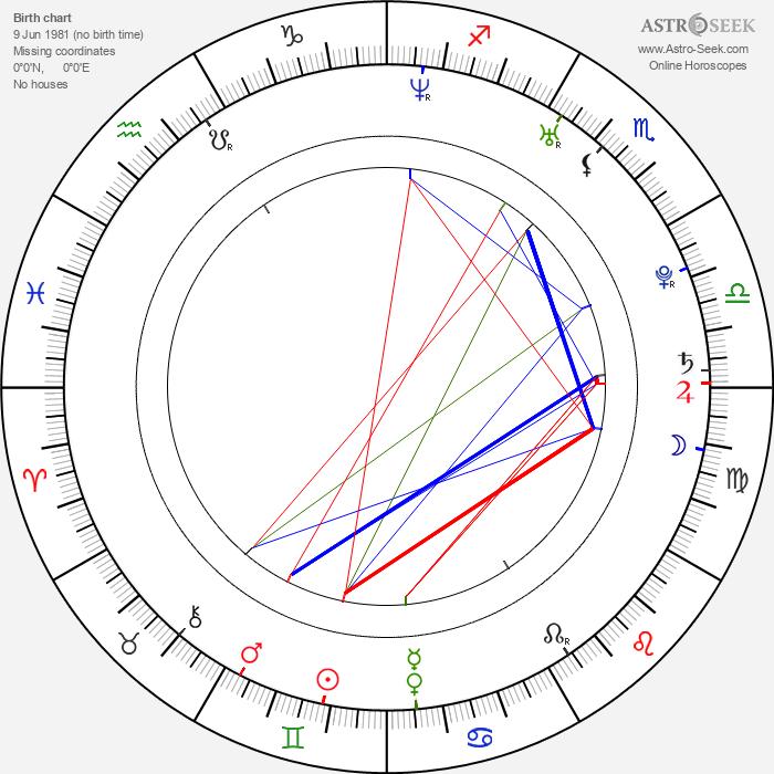 Iglesias Estefania - Astrology Natal Birth Chart