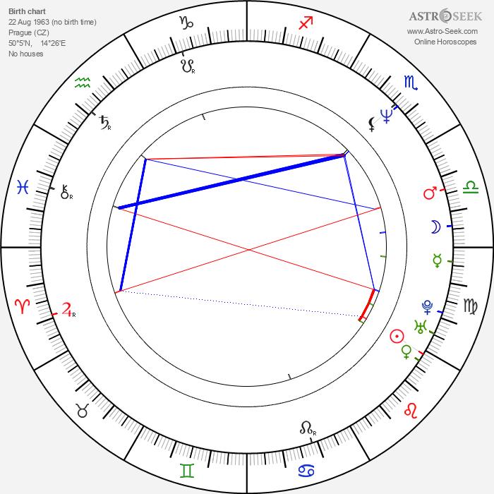 Igor Chaun - Astrology Natal Birth Chart