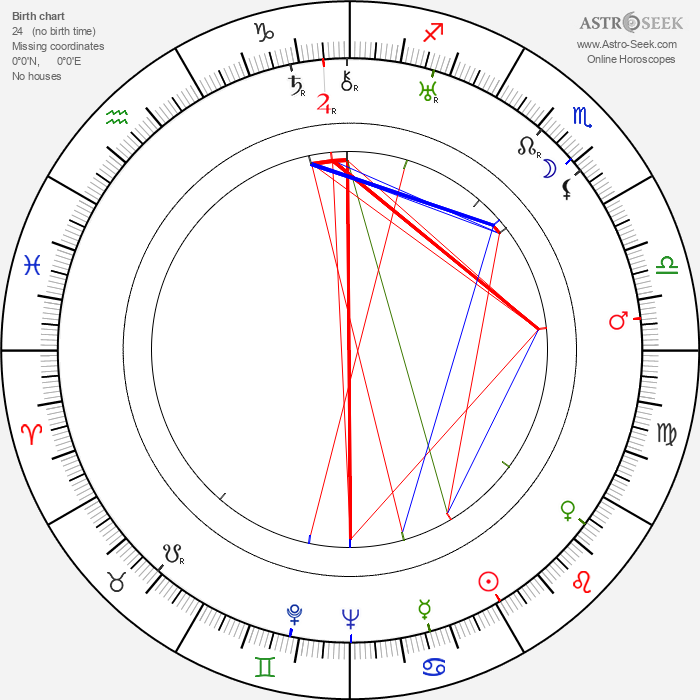 Igor Ilyinsky - Astrology Natal Birth Chart