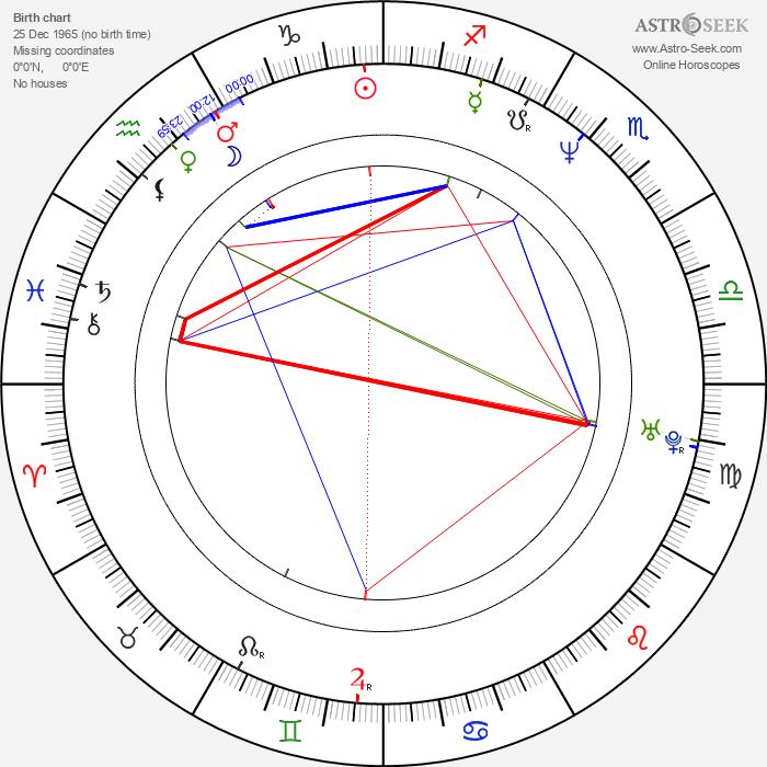 Igor Lifanov - Astrology Natal Birth Chart