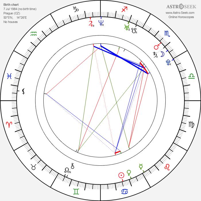 Igor Orozovič - Astrology Natal Birth Chart