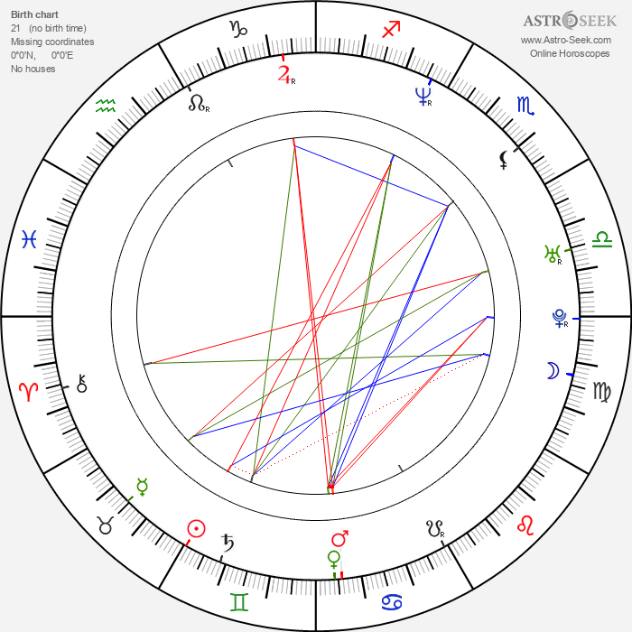 Igor Pejic - Astrology Natal Birth Chart