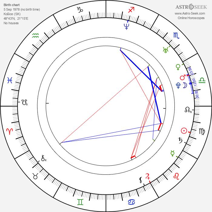 Igor Timko - Astrology Natal Birth Chart