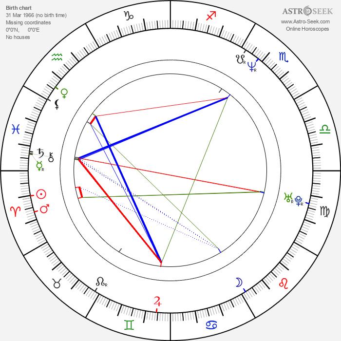 Igor Veichtaguin - Astrology Natal Birth Chart