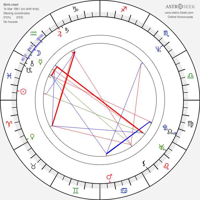 Igor Zaytsev - Astrology Natal Birth Chart