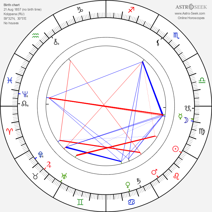 Iisakki Lattu - Astrology Natal Birth Chart