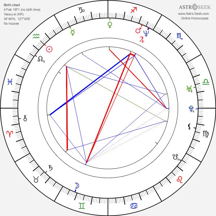 Ik-nam Baek - Astrology Natal Birth Chart