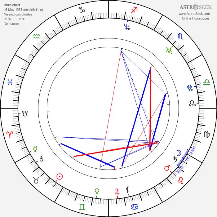 Ikaika Kahoano - Astrology Natal Birth Chart