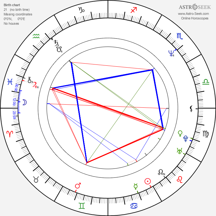 Ike Eisenmann - Astrology Natal Birth Chart