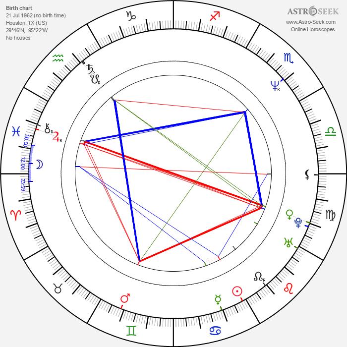 Ike Eisenmann - Astrology Natal Birth Chart