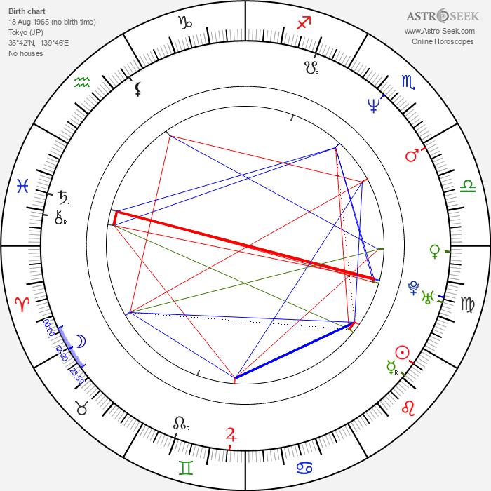 Ikue Ótani - Astrology Natal Birth Chart