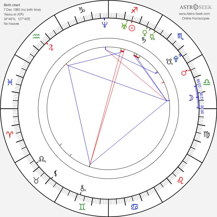 Il-joo Ji - Astrology Natal Birth Chart