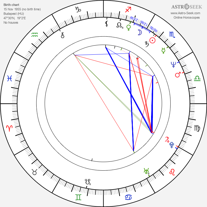Ildikó Enyedi - Astrology Natal Birth Chart