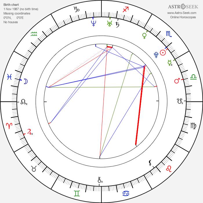 Ileana - Astrology Natal Birth Chart